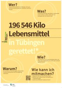 foodsharing-SchaufensterPlakat_2019-Okt